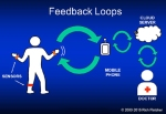 mHealth-system-feedback-loops-small-300pix